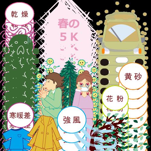春の5K★仙臺薬局におまかせください