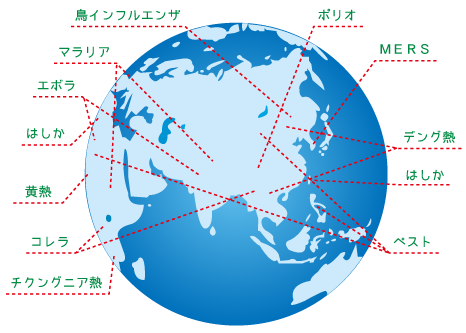 世界では様々なウイルス感染症が猛威をふるっている☆仙臺薬局